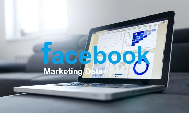 Marketing Data from Facebook