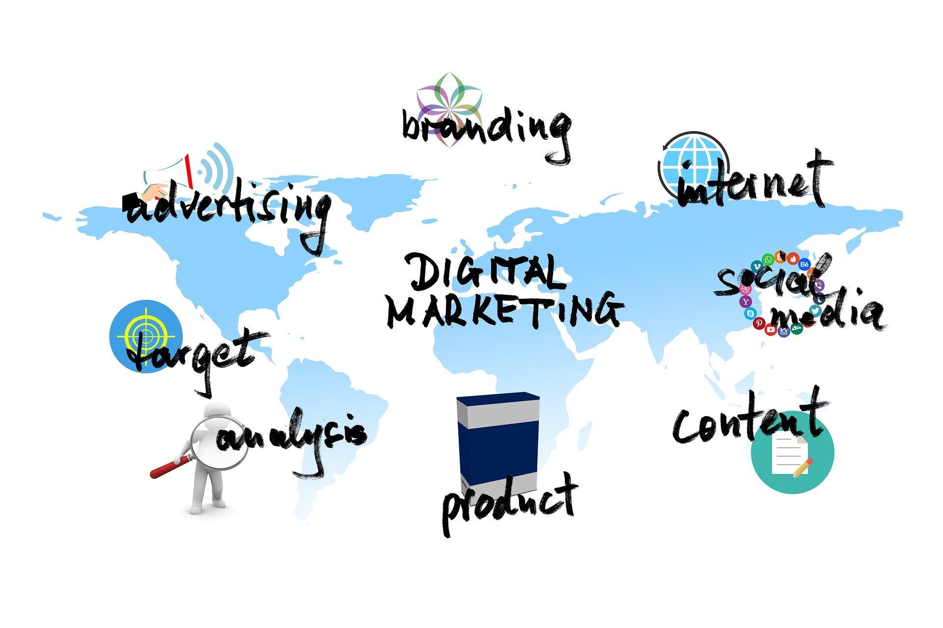 cost-effective digital marketing